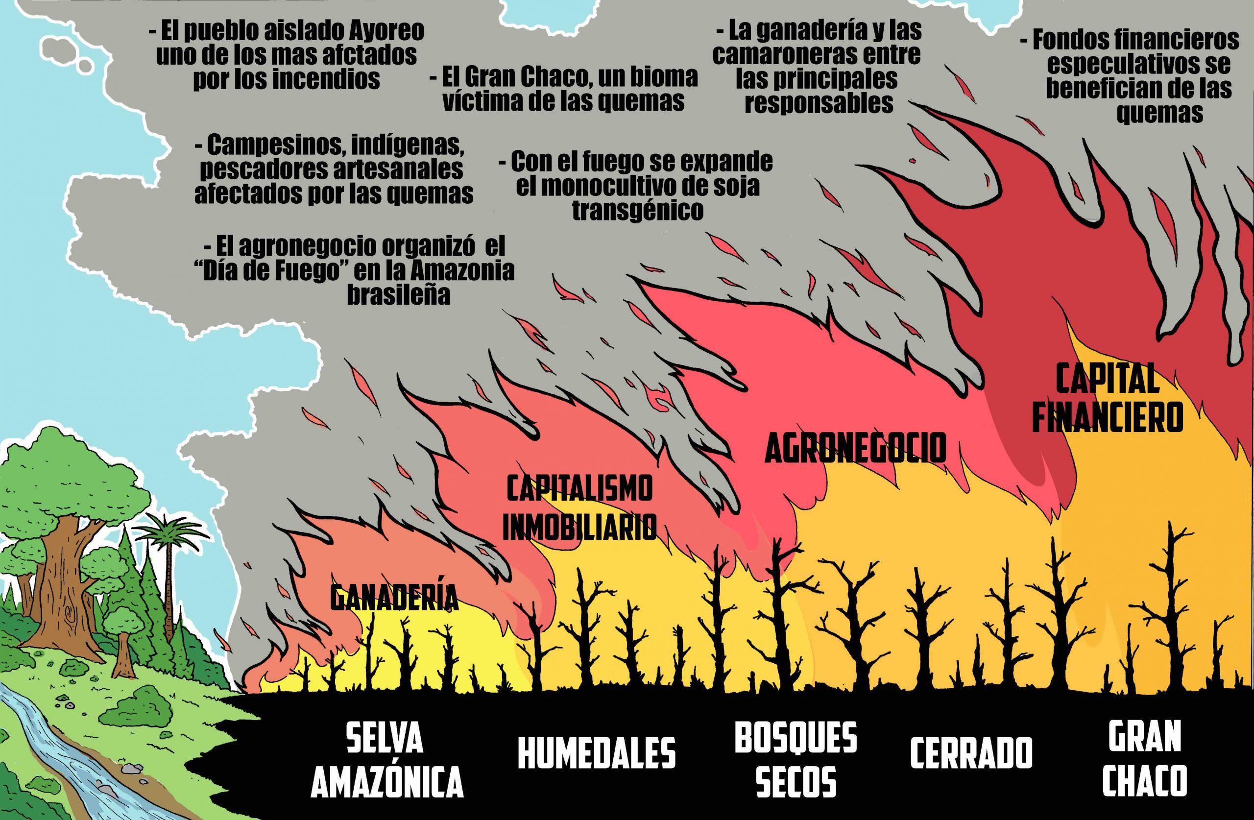 Info-incendios-3